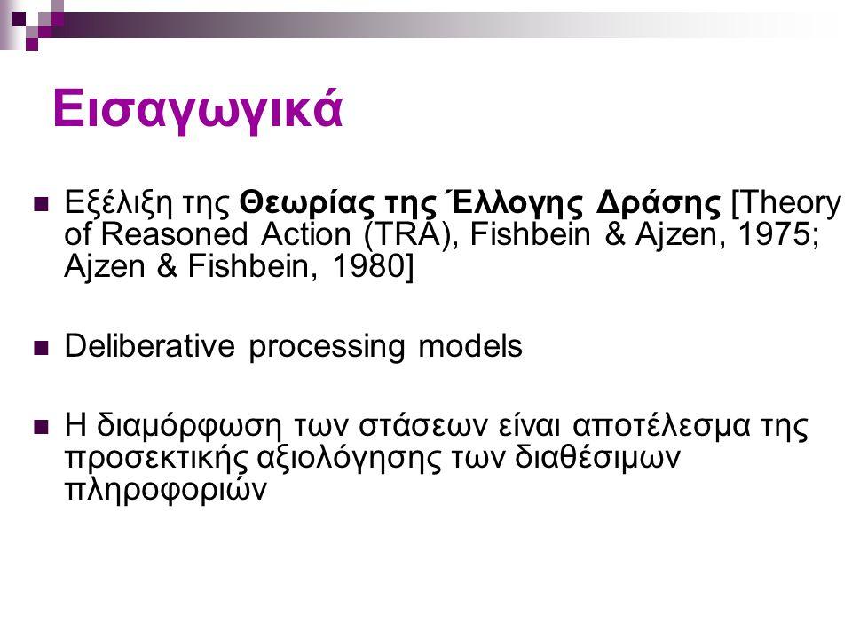 Εισαγωγικά Eξέλιξη της Θεωρίας της Έλλογης Δράσης [Theory of Reasoned Action (TRA), Fishbein & Ajzen, 1975; Ajzen & Fishbein, 1980]